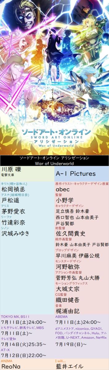 f:id:aritsuidai:20200716114359p:plain