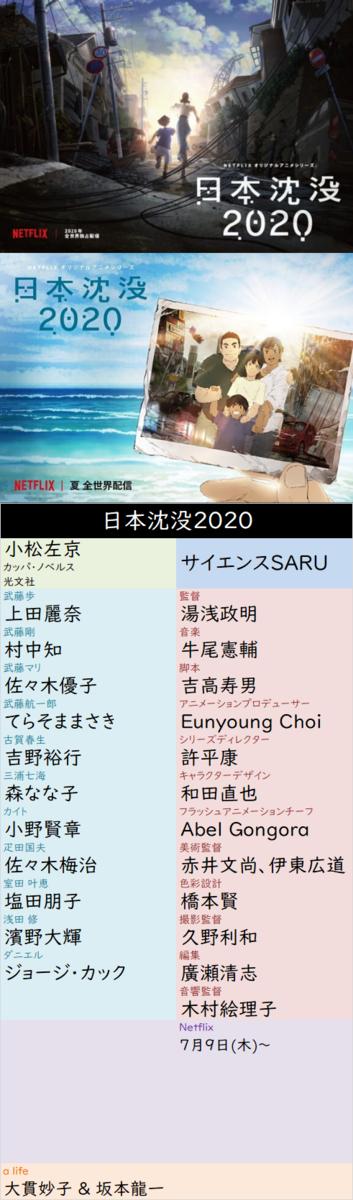 f:id:aritsuidai:20200716114411p:plain