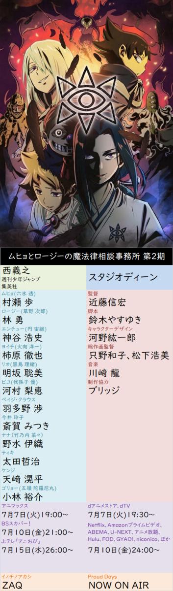 f:id:aritsuidai:20200716114454p:plain