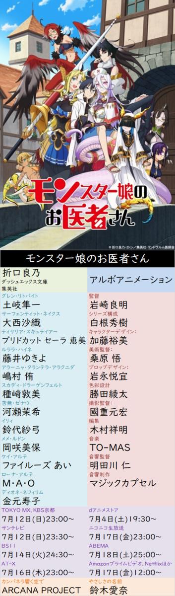 f:id:aritsuidai:20200716114503p:plain