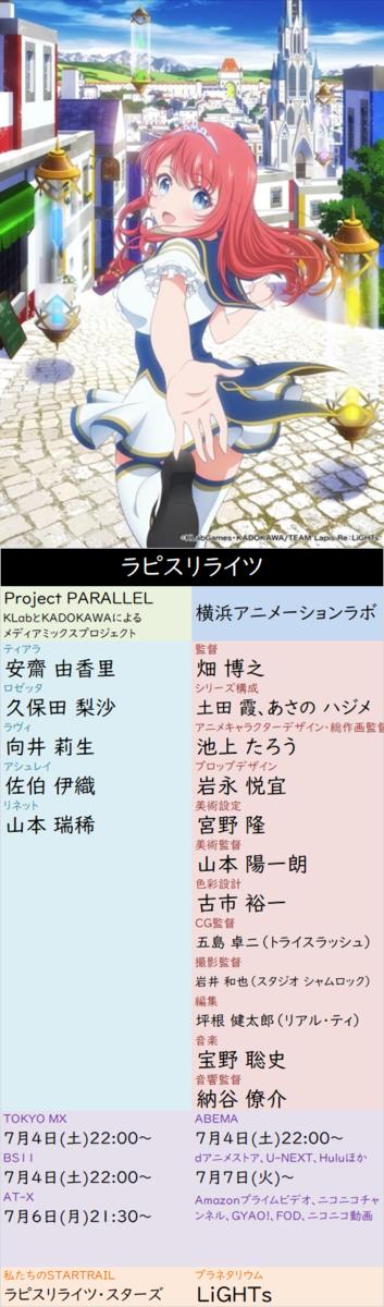 f:id:aritsuidai:20200716114515p:plain