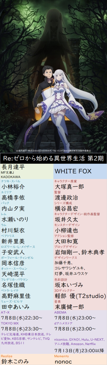 f:id:aritsuidai:20200716114518p:plain