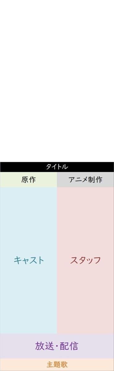 f:id:aritsuidai:20200717104422j:plain