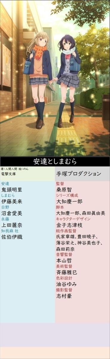 f:id:aritsuidai:20200717104501j:plain