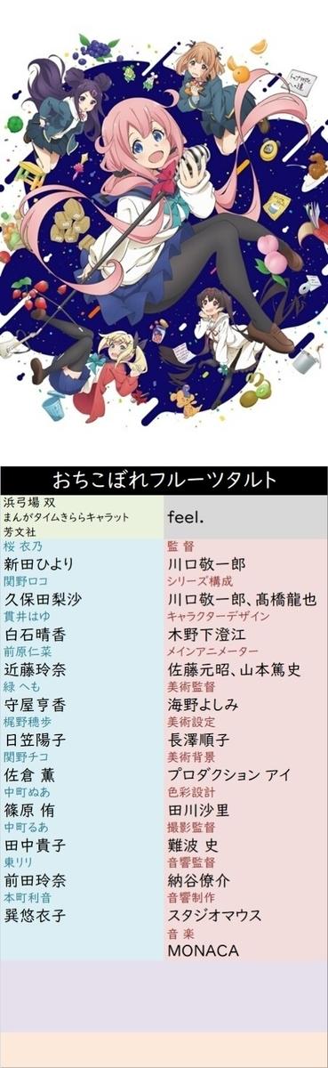 f:id:aritsuidai:20200717104539j:plain