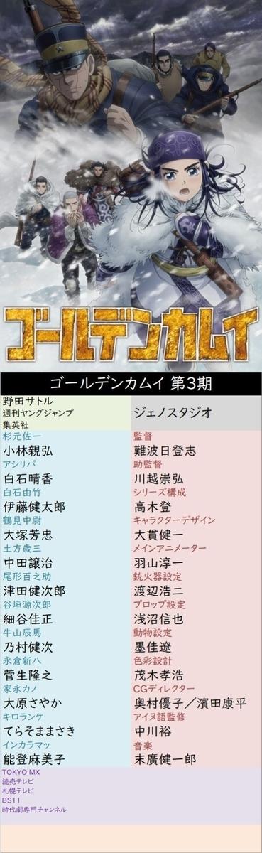 f:id:aritsuidai:20200717104628j:plain