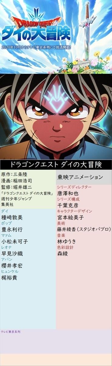 f:id:aritsuidai:20200717104726j:plain