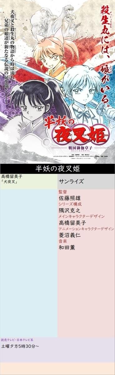 f:id:aritsuidai:20200717104745j:plain