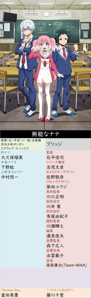 f:id:aritsuidai:20200717104835j:plain