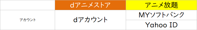 f:id:aritsuidai:20200722131558p:plain