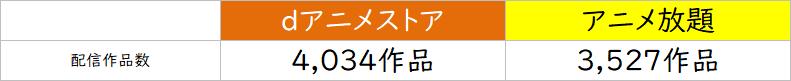 f:id:aritsuidai:20200722131715p:plain