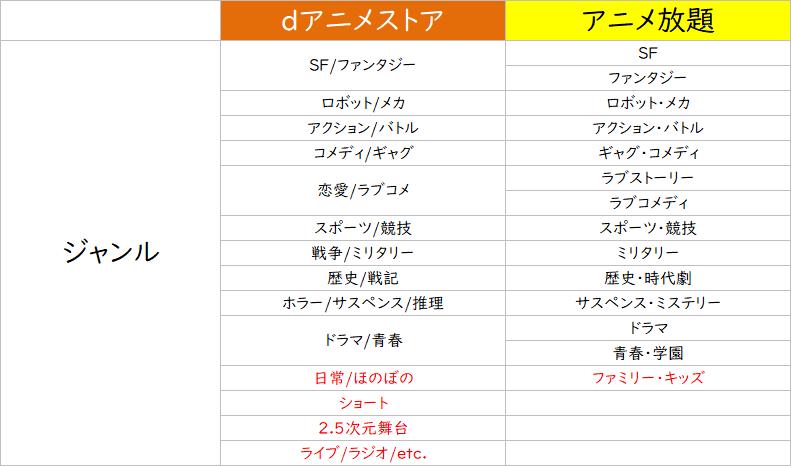 f:id:aritsuidai:20200722132130p:plain