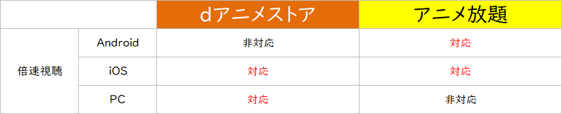 f:id:aritsuidai:20200722132502p:plain