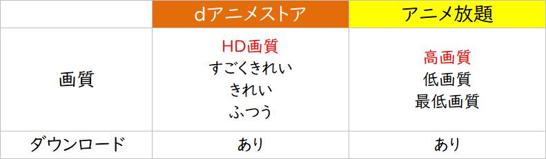 f:id:aritsuidai:20200722134022p:plain