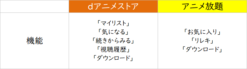 f:id:aritsuidai:20200722141018p:plain