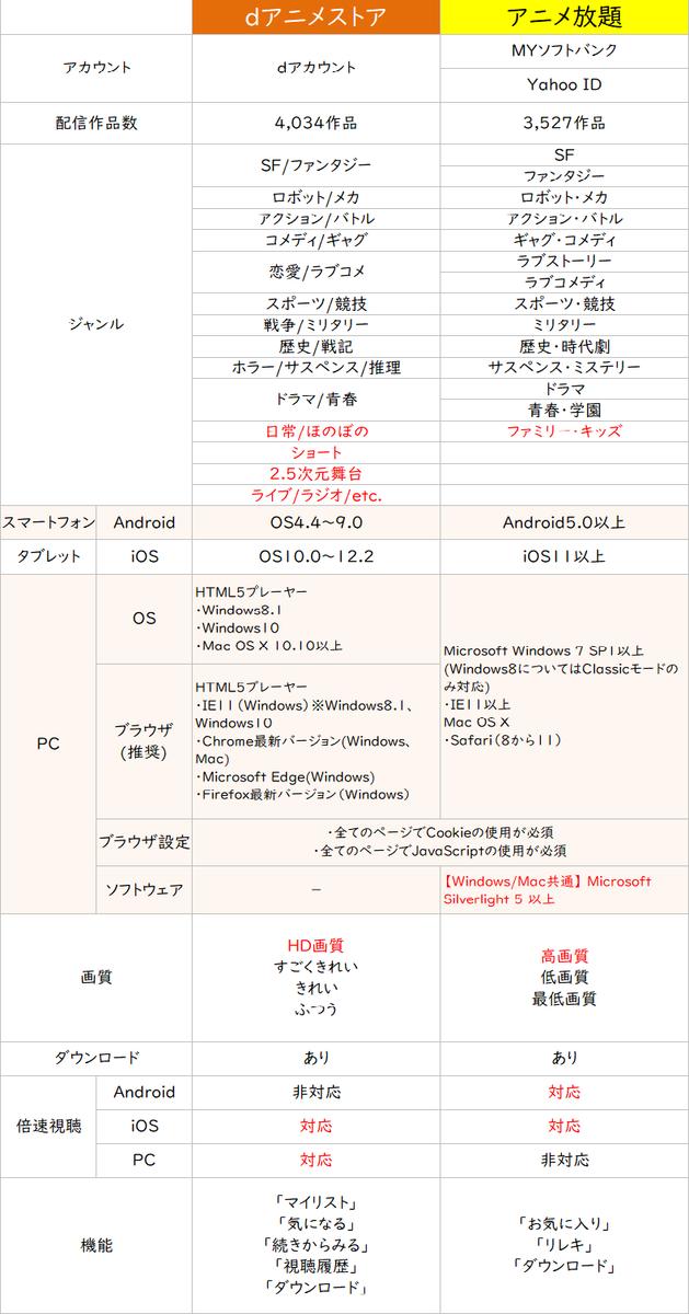 f:id:aritsuidai:20200722144153p:plain