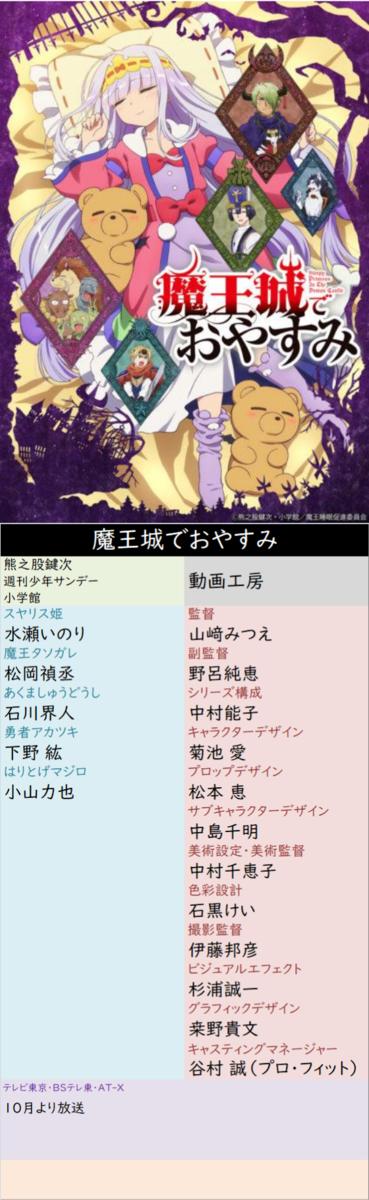 f:id:aritsuidai:20200723150750p:plain