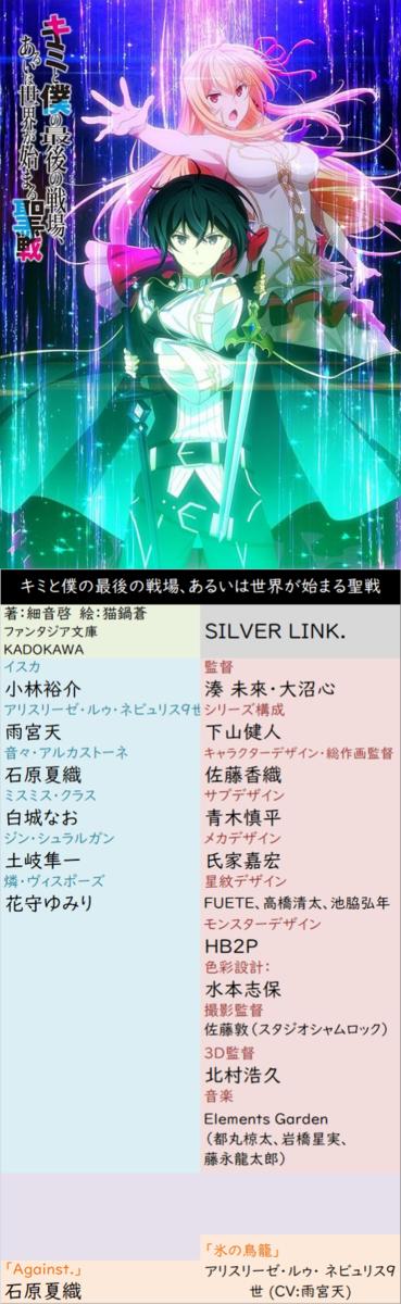 f:id:aritsuidai:20200723150834p:plain