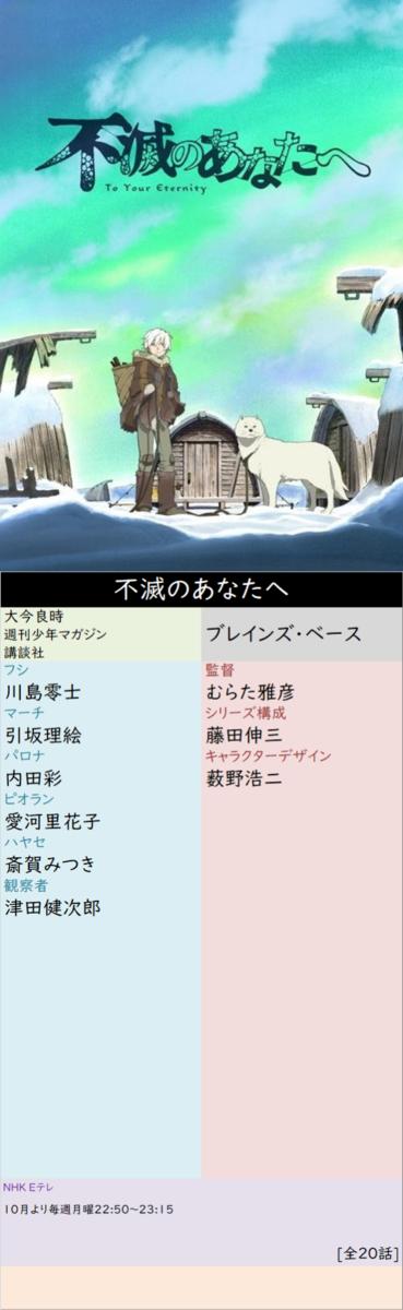 f:id:aritsuidai:20200723151031p:plain