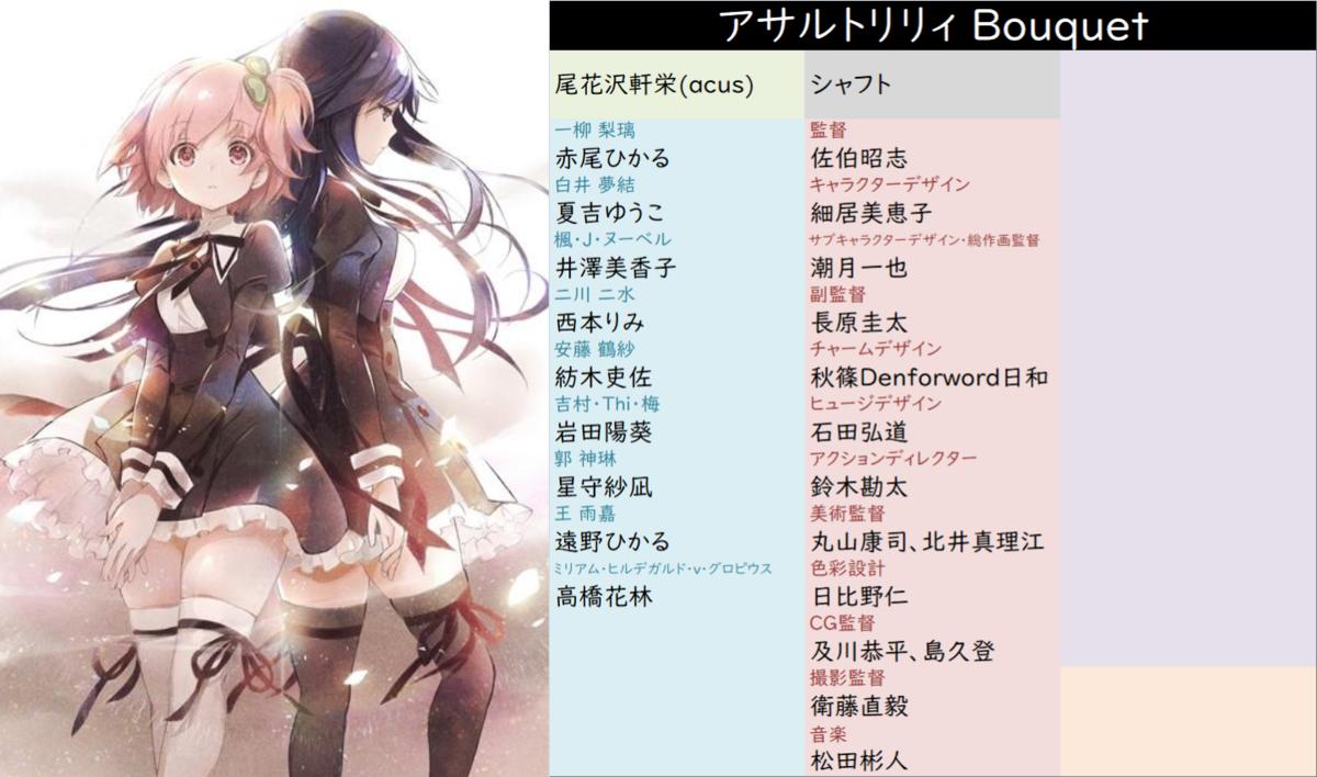 f:id:aritsuidai:20200726125112p:plain