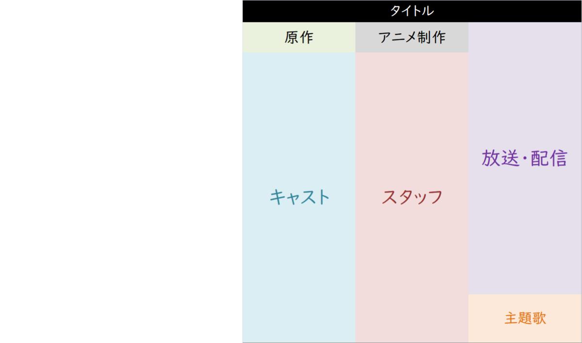 f:id:aritsuidai:20200726125117p:plain