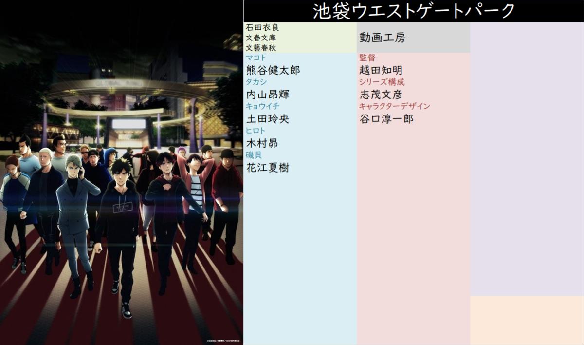 f:id:aritsuidai:20200726125305p:plain