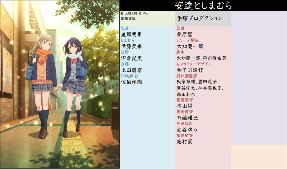 f:id:aritsuidai:20200726125309p:plain