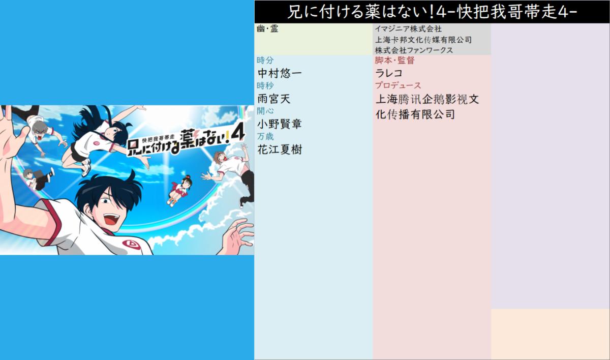 f:id:aritsuidai:20200726125314p:plain