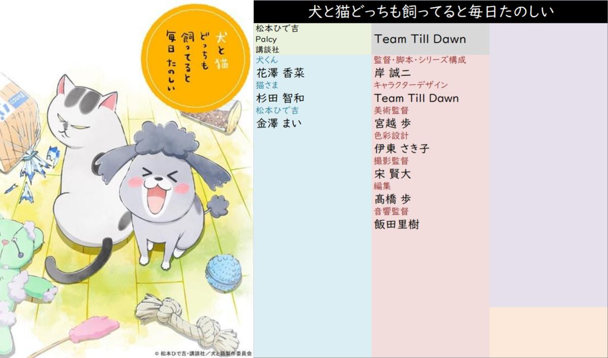 f:id:aritsuidai:20200726125339p:plain