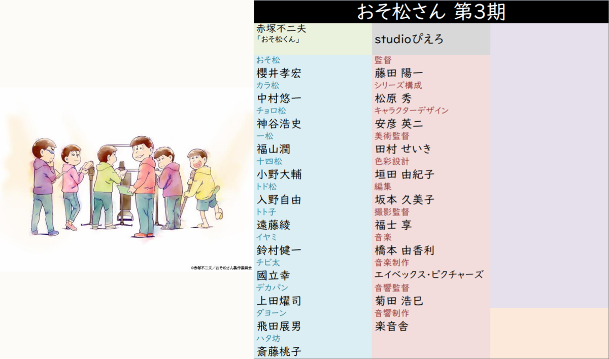 f:id:aritsuidai:20200726125356p:plain