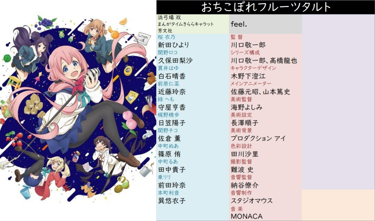 f:id:aritsuidai:20200726125402p:plain