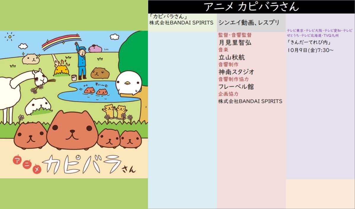 f:id:aritsuidai:20200726125409p:plain