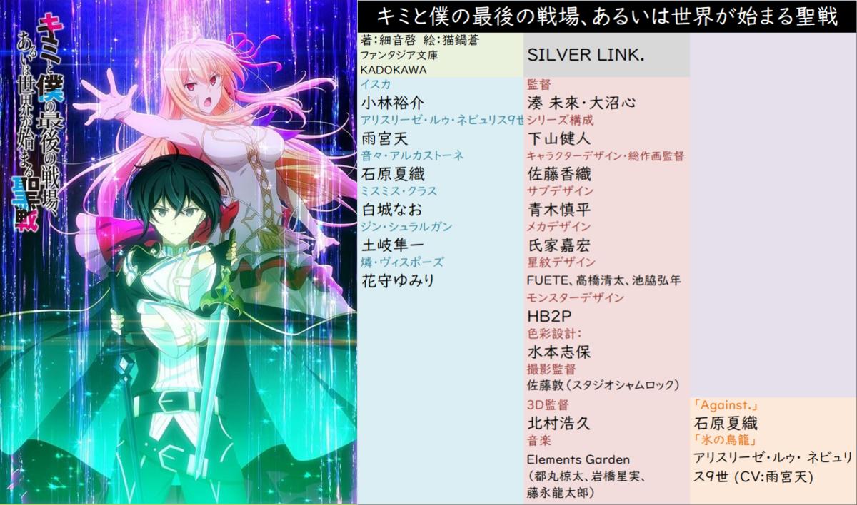 f:id:aritsuidai:20200726125436p:plain