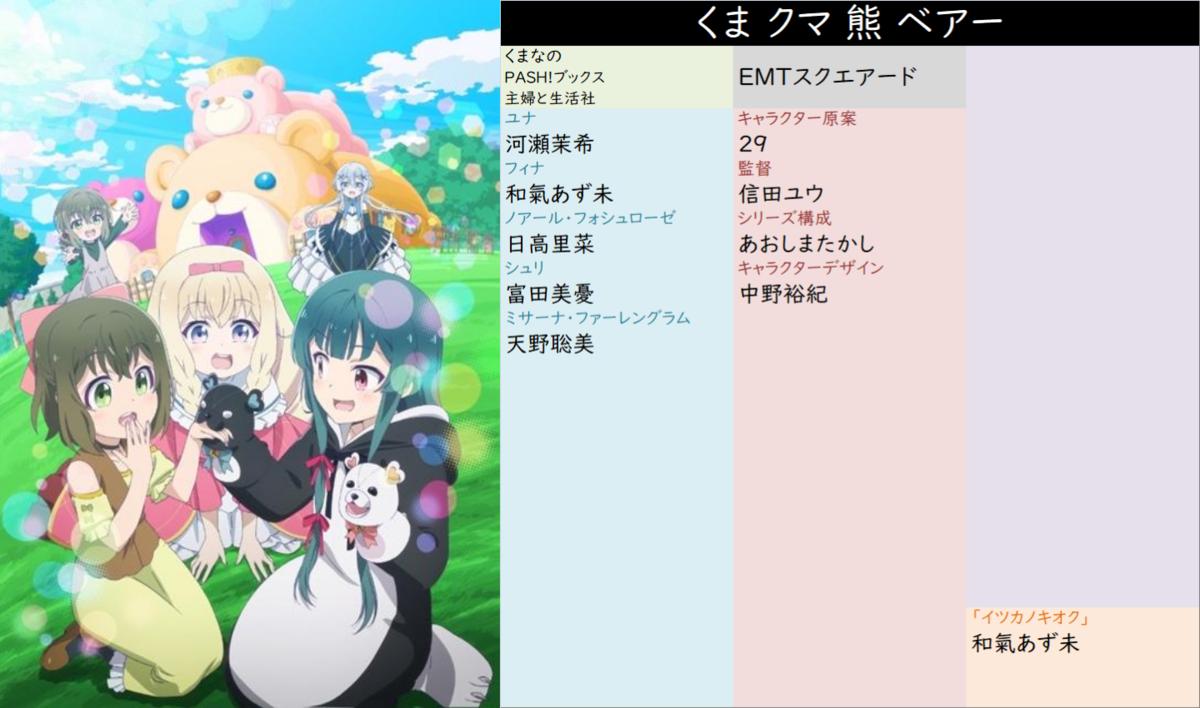 f:id:aritsuidai:20200726125446p:plain