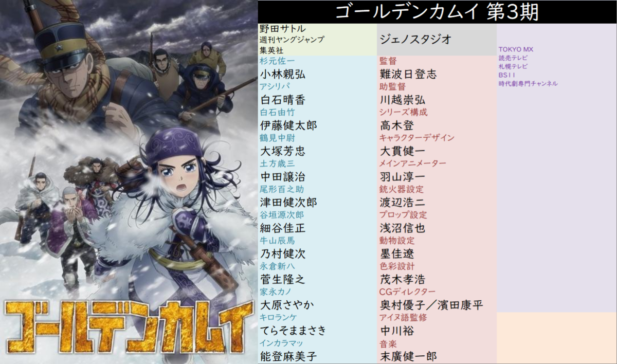 f:id:aritsuidai:20200726125454p:plain