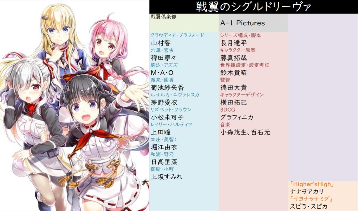 f:id:aritsuidai:20200726125530p:plain