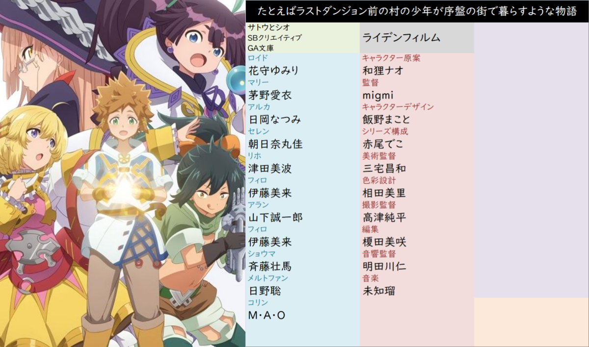 f:id:aritsuidai:20200726125536p:plain