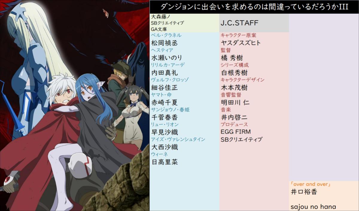 f:id:aritsuidai:20200726125548p:plain