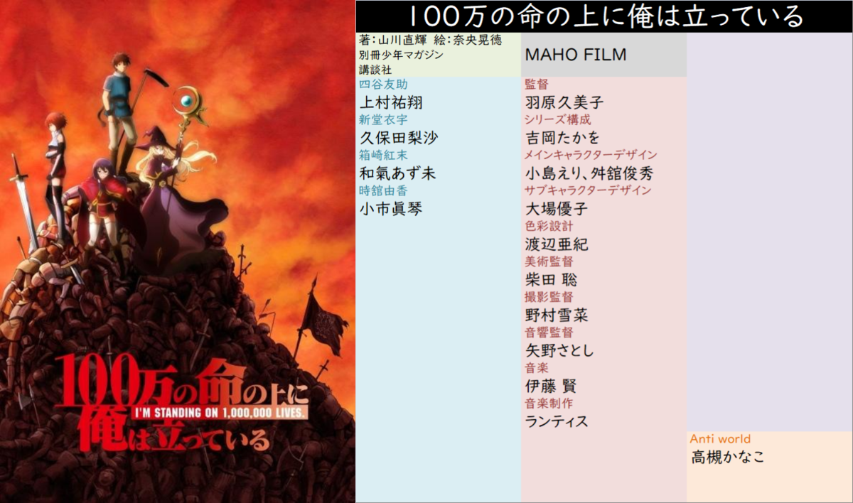 f:id:aritsuidai:20200726125635p:plain
