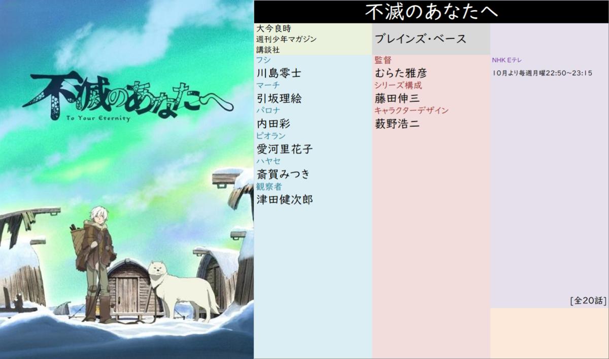 f:id:aritsuidai:20200726125640p:plain