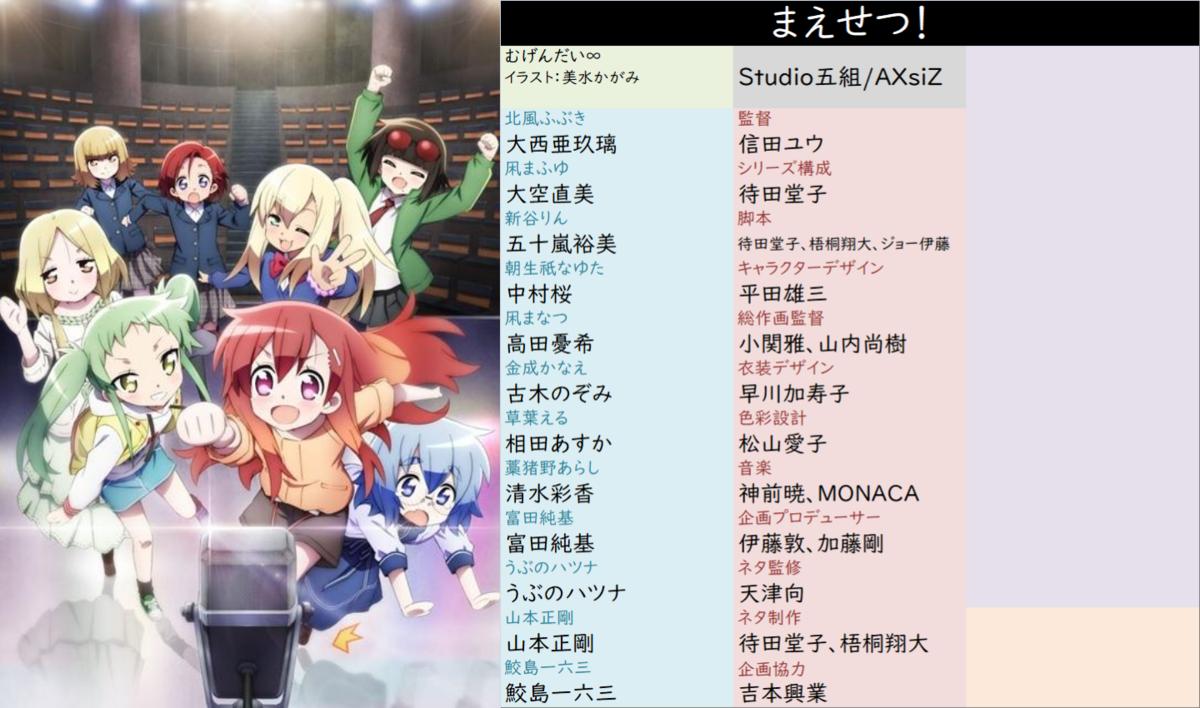 f:id:aritsuidai:20200726125650p:plain