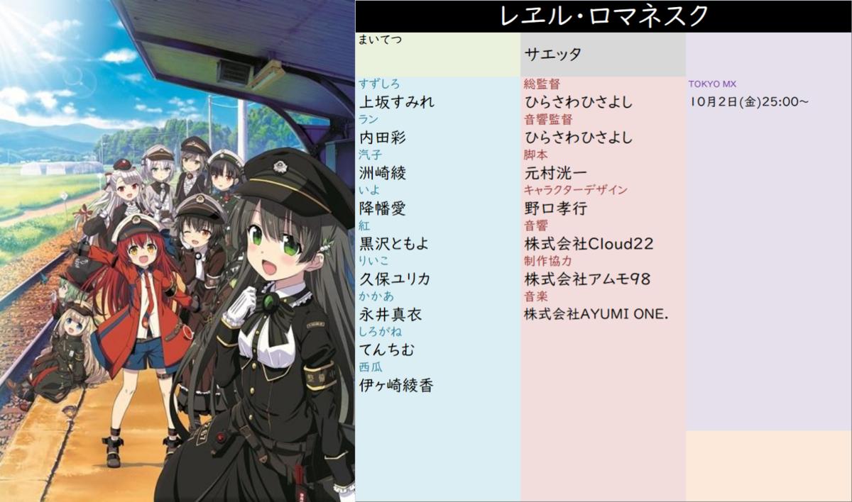 f:id:aritsuidai:20200726125730p:plain