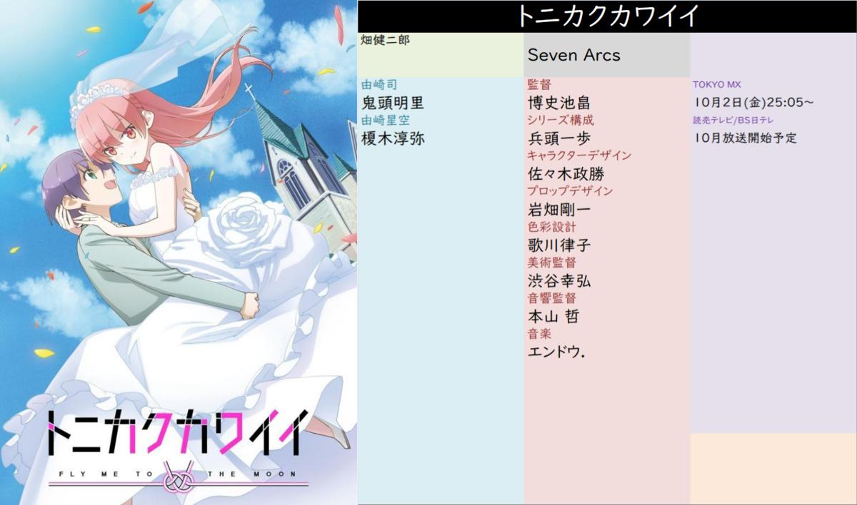 f:id:aritsuidai:20200804152017p:plain