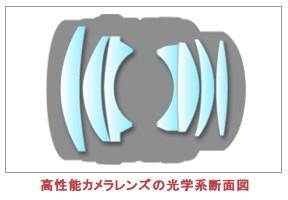 f:id:arityk:20160831163245j:plain