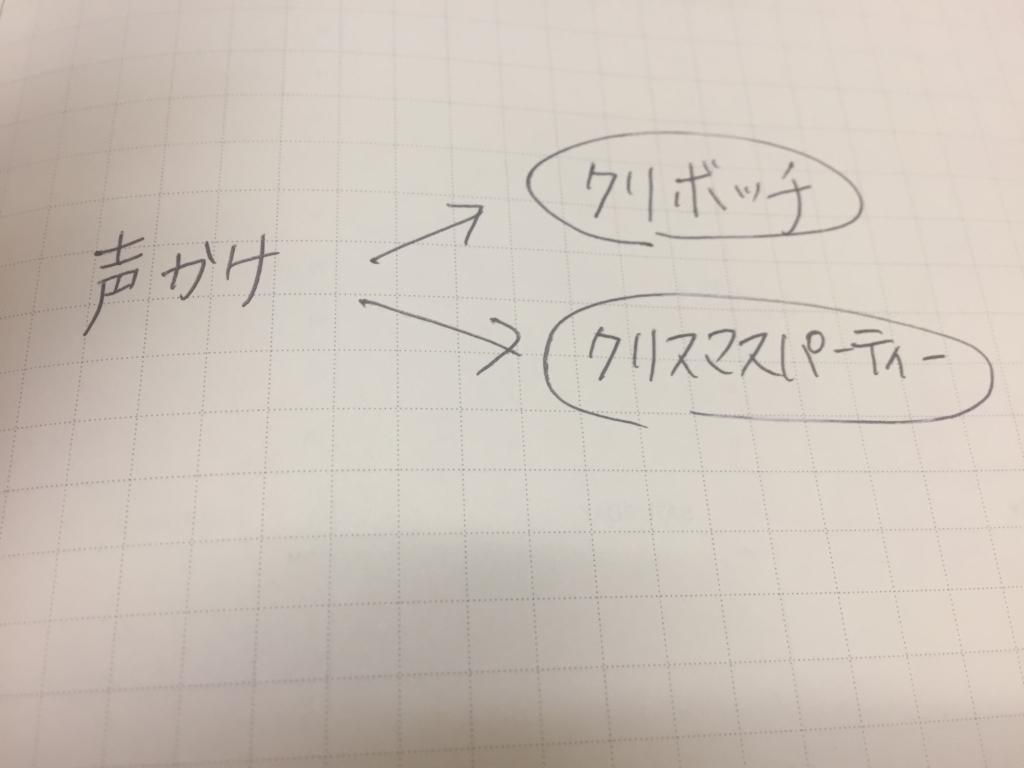 f:id:arivo:20161226200810j:plain