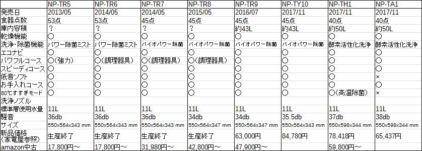 f:id:arma26:20180223130134p:plain