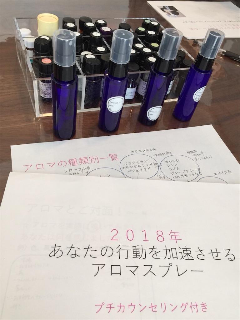 f:id:aromaglass:20180125144405j:image