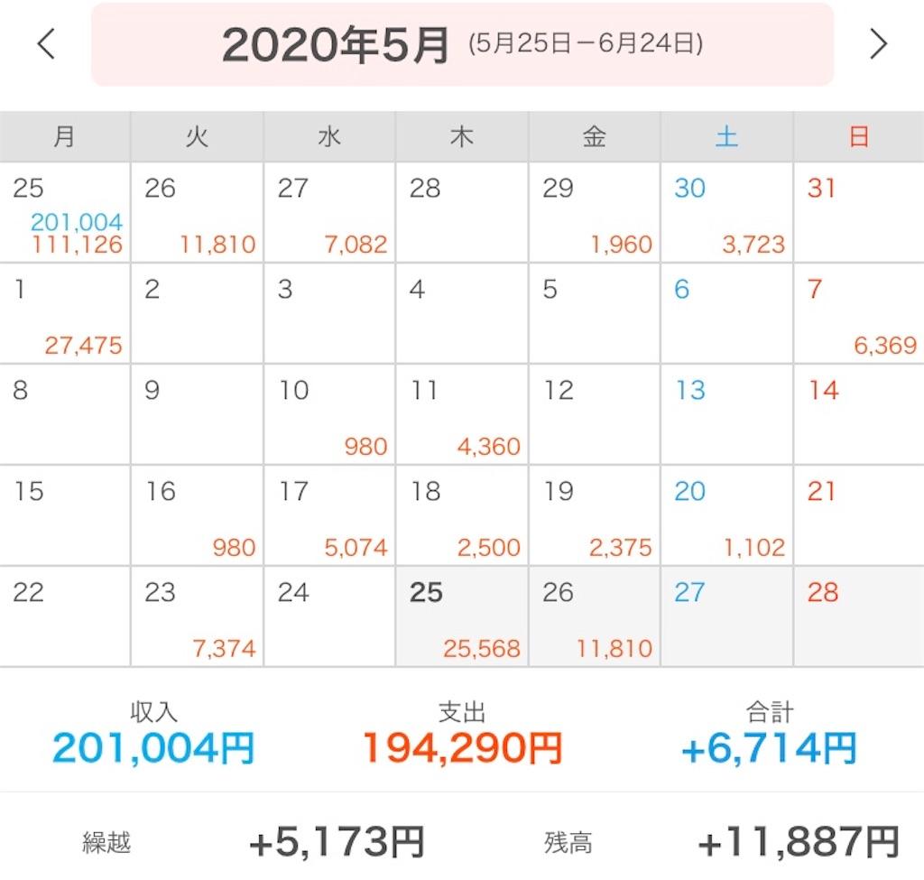 f:id:around30hensai:20200625202843j:plain