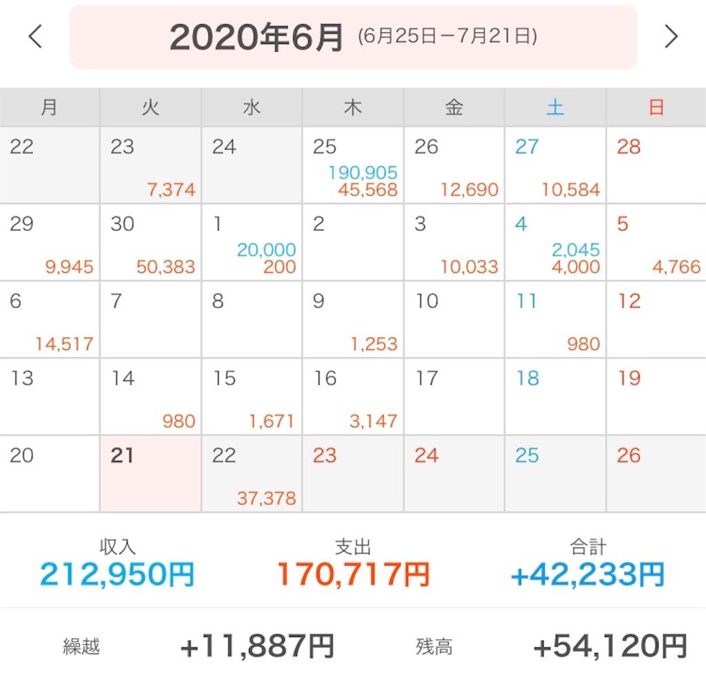 f:id:around30hensai:20200721015614j:plain