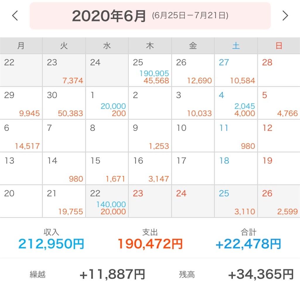 f:id:around30hensai:20200727181415j:plain
